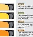 Akinių filtraų spalvos