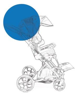 Mėlyna vežimėlio spalva
