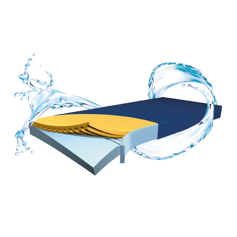 Hyper Foam Plus čiužinys