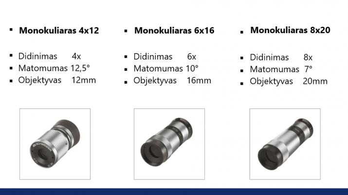 Monokuliarai